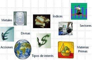 Cursos online de CFDs