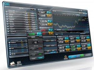 La plataforma de CFDs de CMC Markets